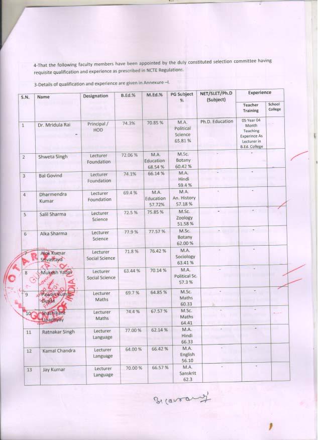 Faculty Affidavit 2
